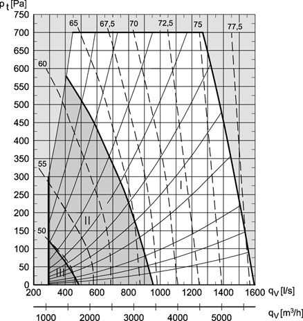 5406558_VEX160EX2_sound_curve_suctionside