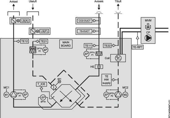 Diagram Simplified EXcon NO